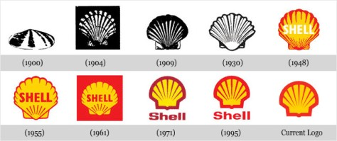 Shell logon kehitys