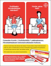 Wellness Canesten